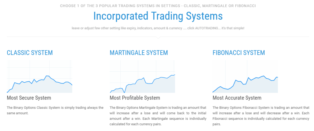 Autopilot binary options trading