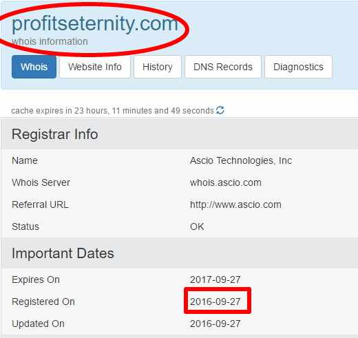 profits eternity software creation date