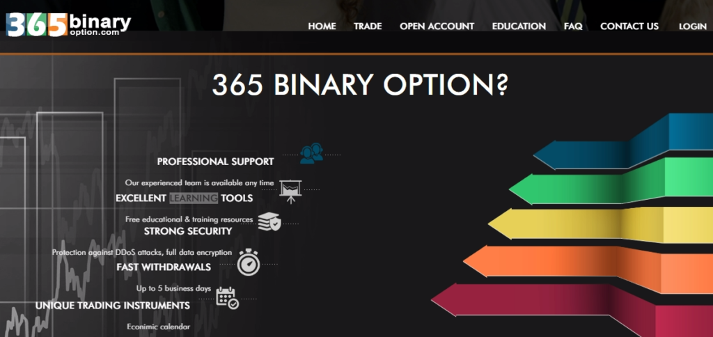 365 binary options login fb