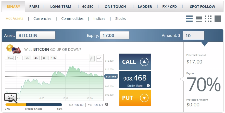 Ftc binary options
